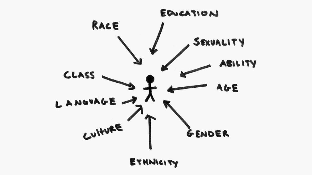 intersectionality deals with topics such as race education and sexual orientation