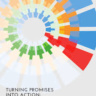 "UN Women SDG monitoring report ""TURNING PROMISES INTO ACTION: GENDER EQUALITY IN THE 2030 AGENDA FOR SUSTAINABLE DEVELOPMENT"""